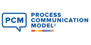 Process Communication Model _ Coaching Niort _ Tarif