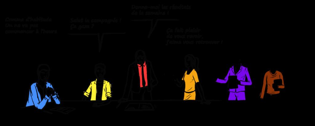 Process Communication Model _ Utilité Coaching
